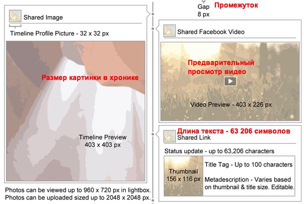 Размеры картинок в постах Facebook
