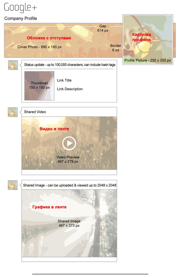 Размеры картинок в постах Google+