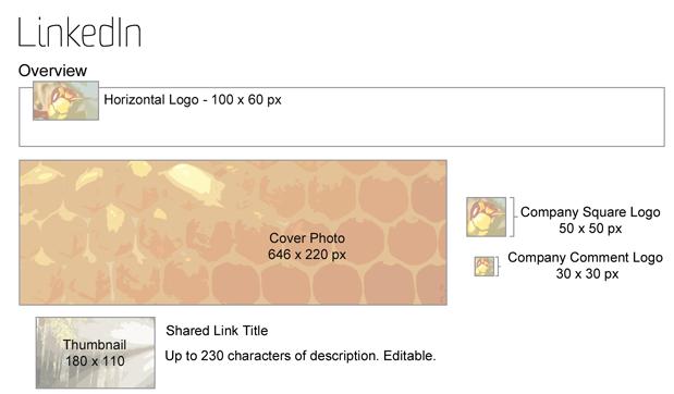 Размеры картинок в постах LinkedIn