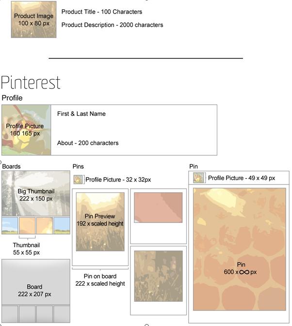 Размеры картинок в постах Pinterest